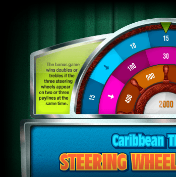"""Caribbean Treasure"" slot machine"