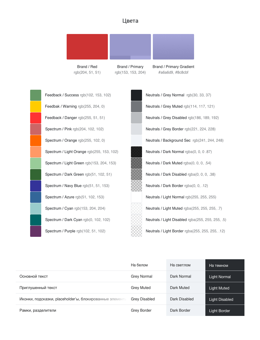 Polylog PR Agency. Color palette in the design system