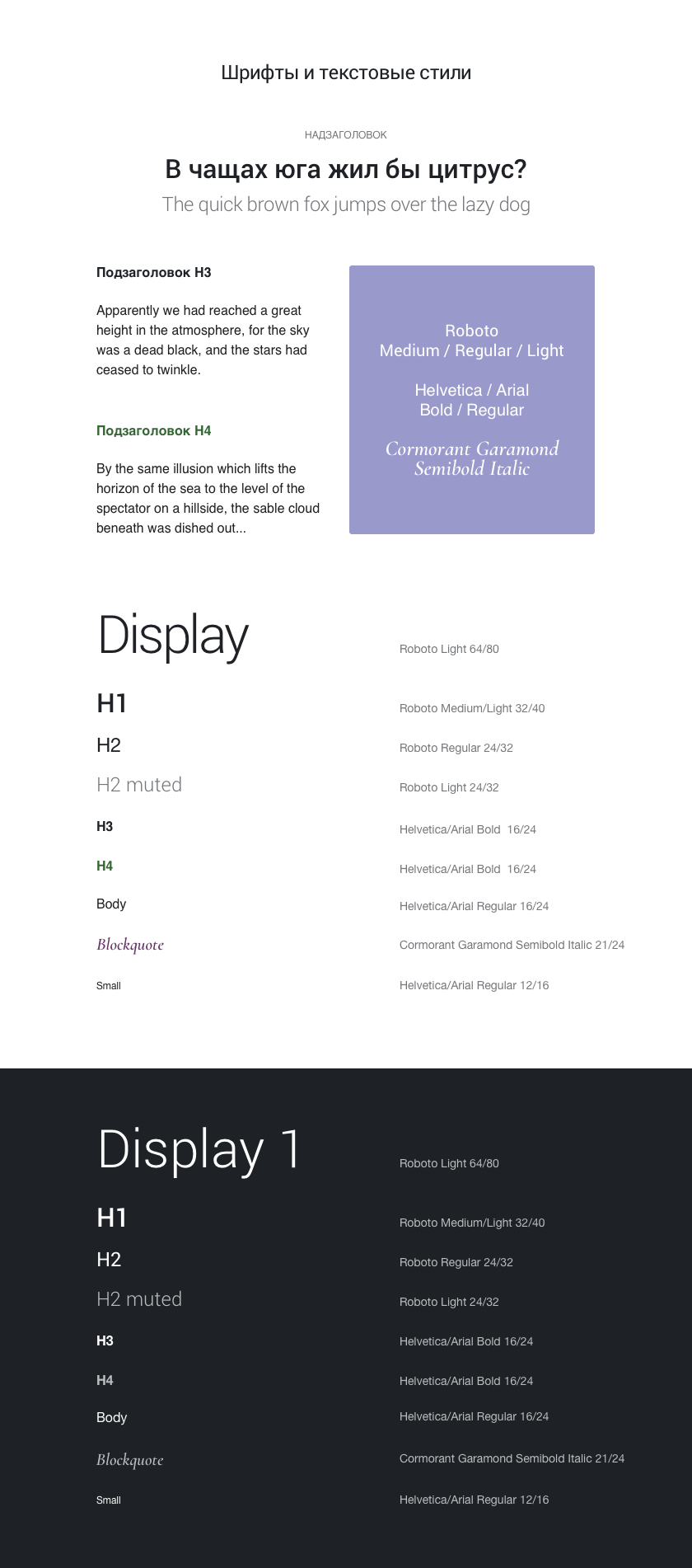 Polylog PR Agency. The typography system